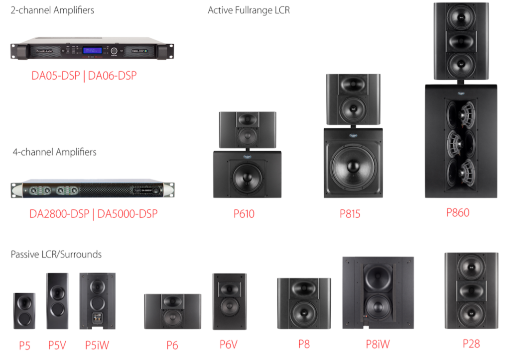 Procella Audio products line-up